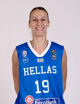 Kostas Chatzichristos - Performance Specialist - Training - Stella Kaltsidou